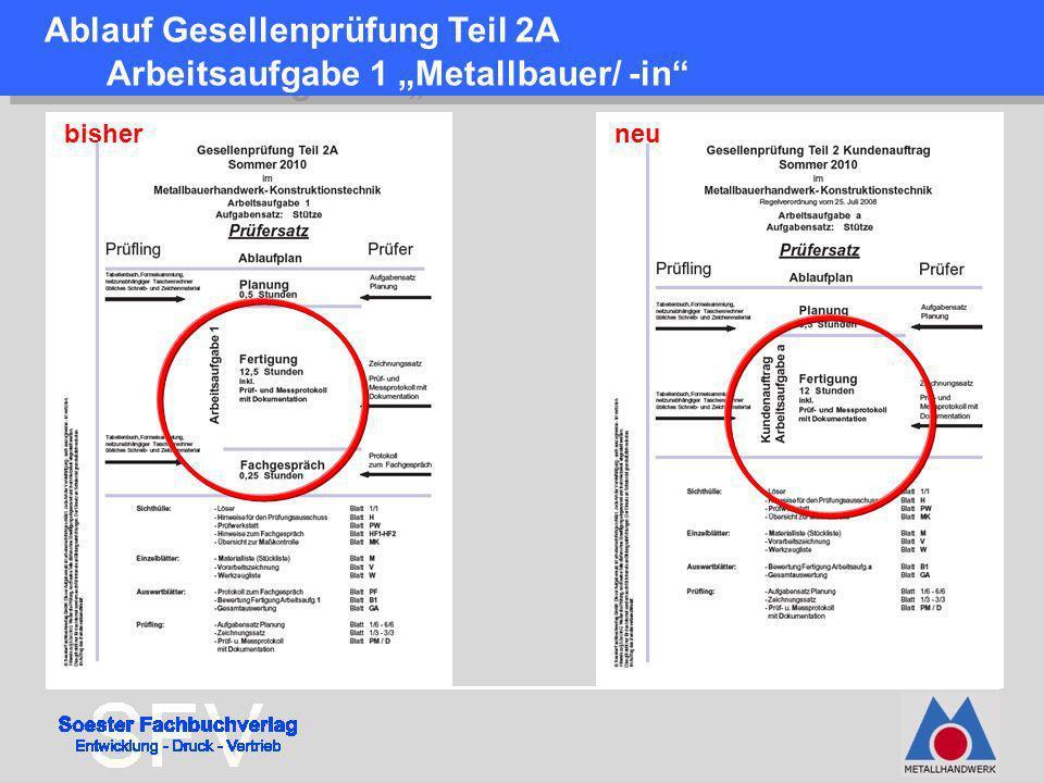 Ablauf Gesellenprüfung Teil 2A Arbeitsaufgabe 1 Metallbauer/ -in bisherneu