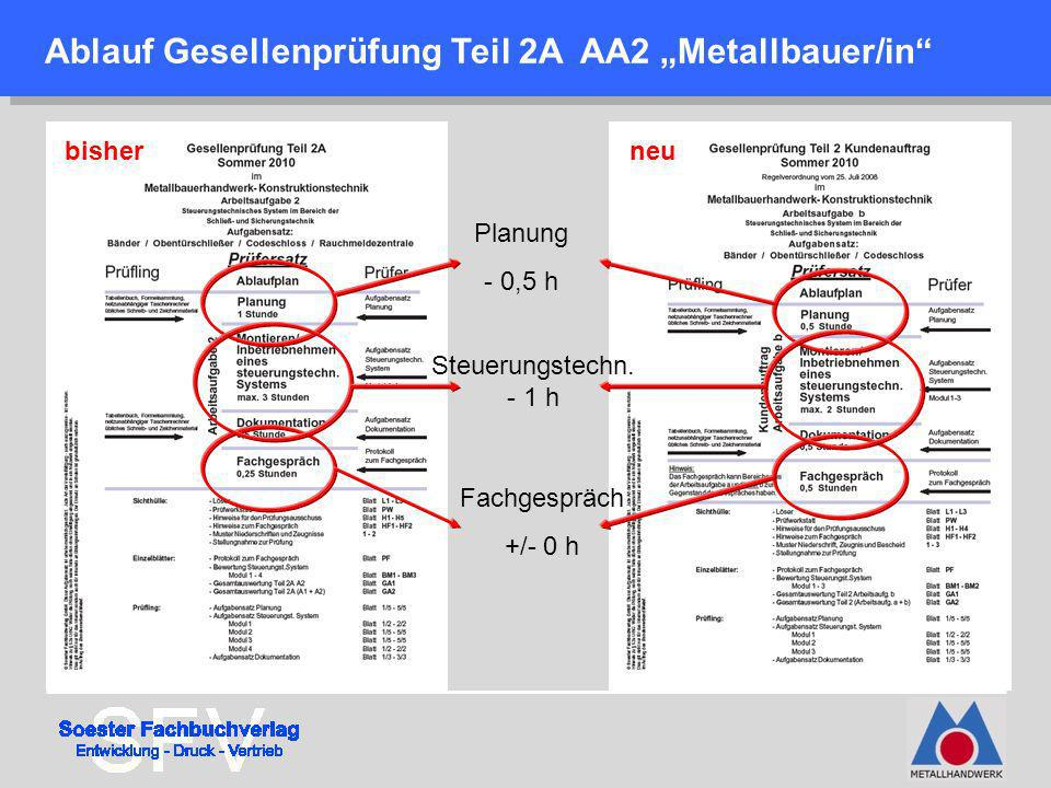 Ablauf Gesellenprüfung Teil 2A AA2 Metallbauer/in bisherneu Planung - 0,5 h Fachgespräch +/- 0 h Steuerungstechn. - 1 h
