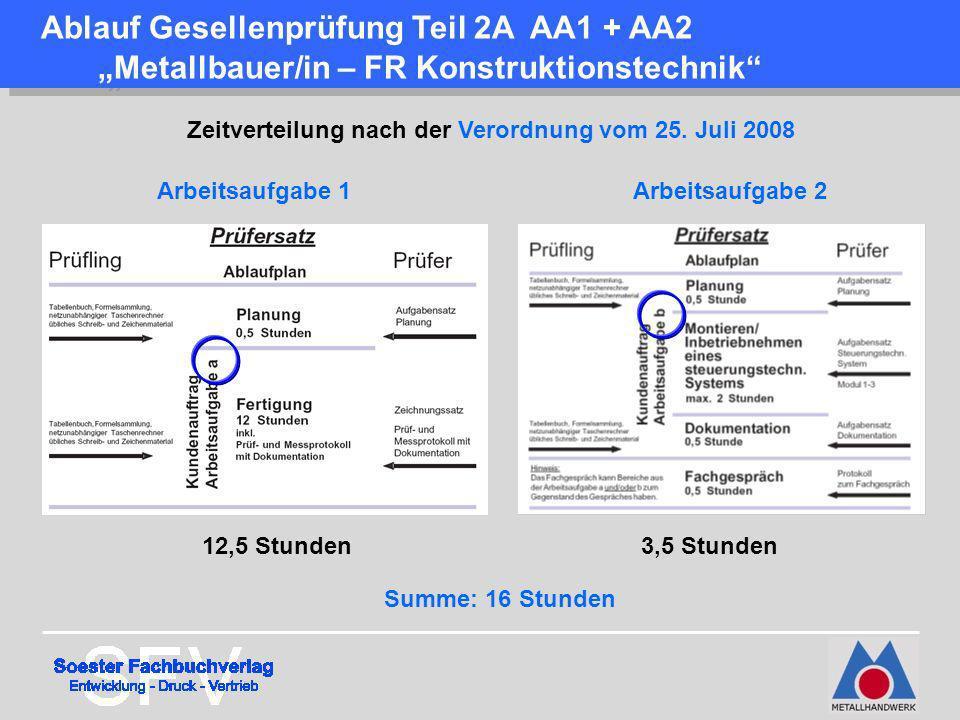 Ablauf Gesellenprüfung Teil 2A AA1 + AA2 Metallbauer/in – FR Konstruktionstechnik Zeitverteilung nach der Verordnung vom 25. Juli 2008 3,5 Stunden12,5