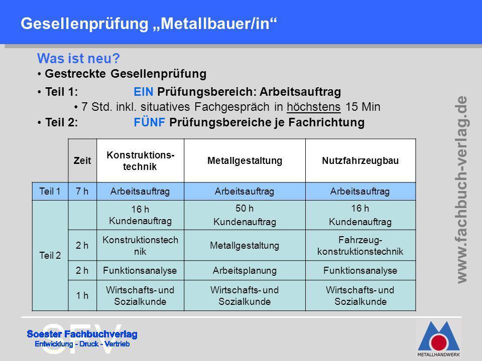 Was ist neu? Gestreckte Gesellenprüfung Gesellenprüfung Metallbauer/in Teil 2: FÜNF Prüfungsbereiche je Fachrichtung 7 Std. inkl. situatives Fachgespr