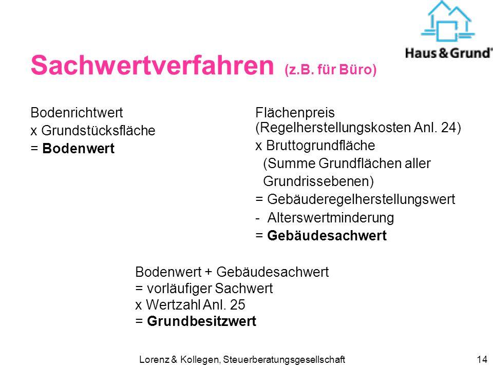 Lorenz & Kollegen, Steuerberatungsgesellschaft13 Ertragswertverfahren Bodenrichtwert350/qm X Grundstücksfläche400qm = Bodenwert140.000 Einnahmen72.000
