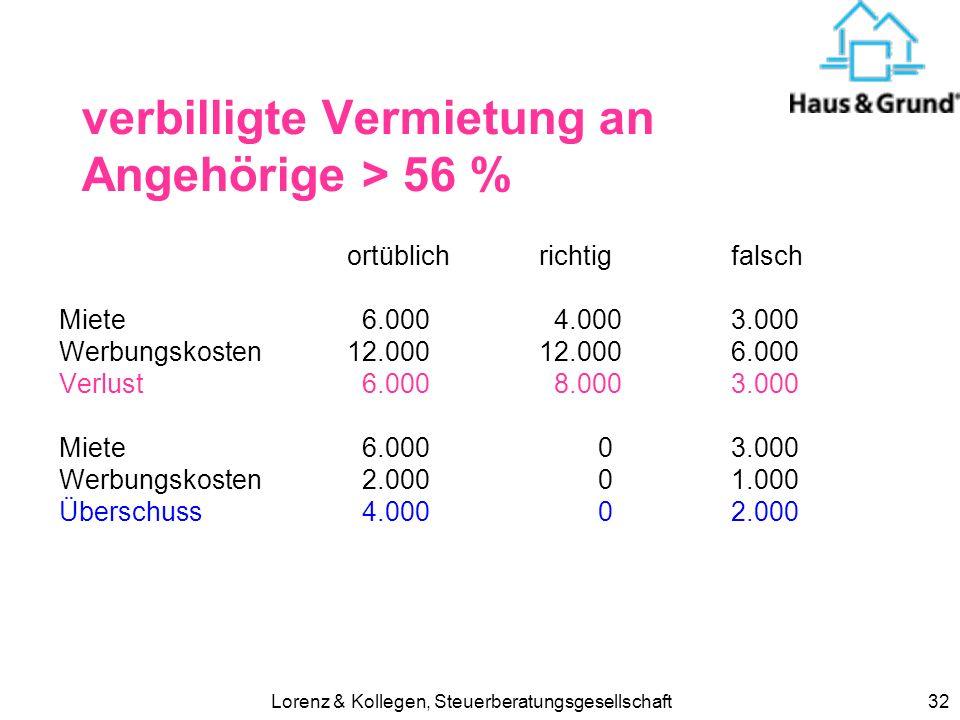 Lorenz & Kollegen, Steuerberatungsgesellschaft31 Private Veräußerungsgewinne Bei Immobilien innerhalb 10 Jahren steuerpflichtig! (früher 2 Jahre) Bei