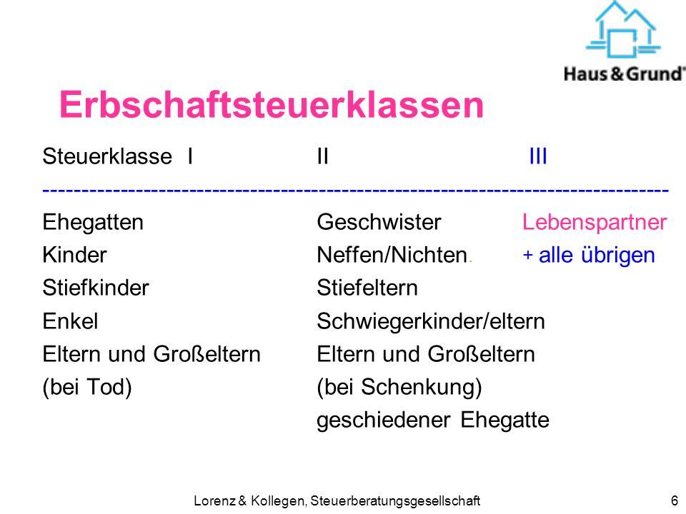 Lorenz & Kollegen, Steuerberatungsgesellschaft5 Erbschaftsteueraufkommen Politik spricht von Steuerkraft – der Bürger von Steuerlast