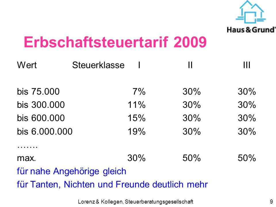 Lorenz & Kollegen, Steuerberatungsgesellschaft8 Erbschaftsteuertarif bisher WertSteuerklasse I II III bis 52.000 7%12%17% bis 256.00011%17%23% bis 512