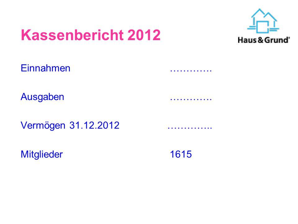 Einnahmen…………. Ausgaben…………. Vermögen 31.12.2012 ………….. Mitglieder1615 Kassenbericht 2012