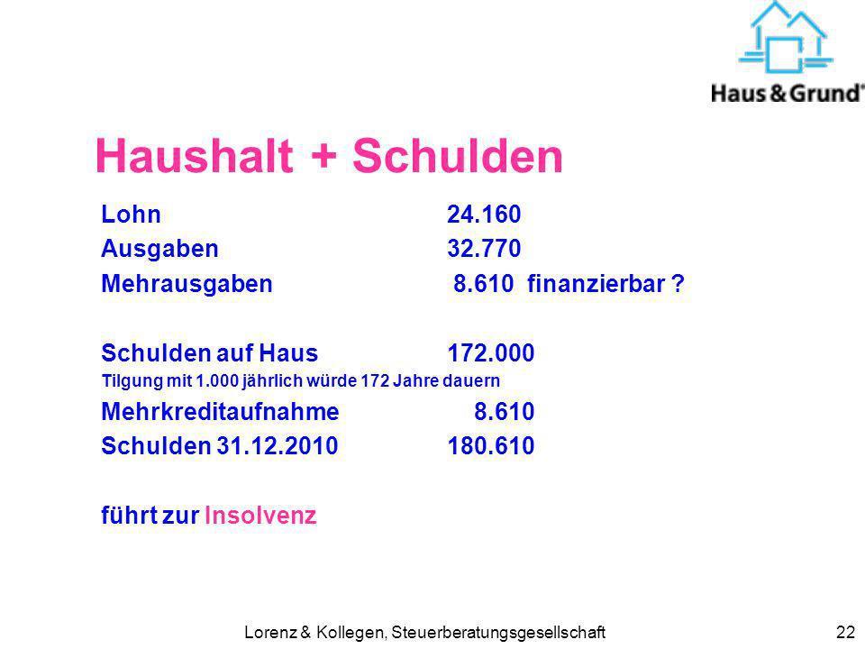 Lorenz & Kollegen, Steuerberatungsgesellschaft22 Haushalt + Schulden Lohn24.160 Ausgaben32.770 Mehrausgaben 8.610 finanzierbar ? Schulden auf Haus172.