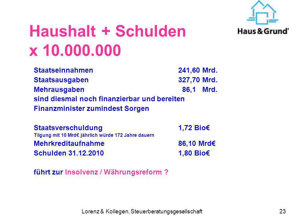 Lorenz & Kollegen, Steuerberatungsgesellschaft23 Haushalt + Schulden x 10.000.000 Staatseinnahmen241,60 Mrd. Staatsausgaben327,70 Mrd. Mehrausgaben 86