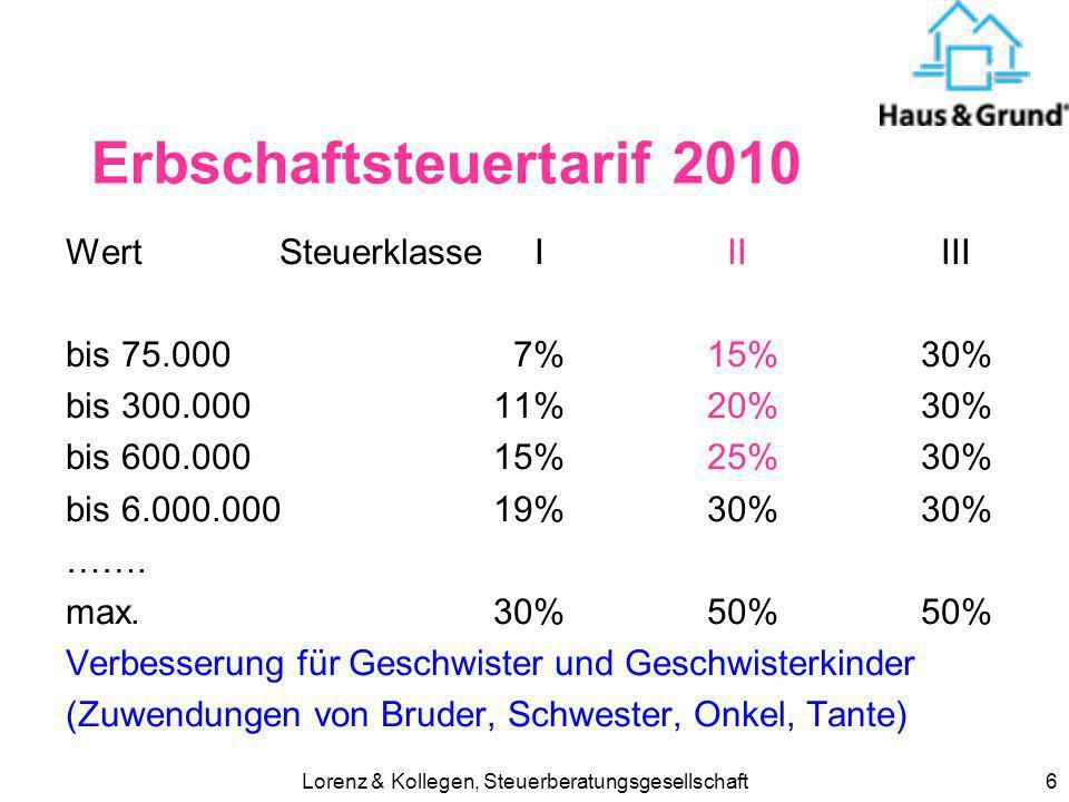 Lorenz & Kollegen, Steuerberatungsgesellschaft6 Erbschaftsteuertarif 2010 WertSteuerklasse I II III bis 75.000 7%15%30% bis 300.00011%20%30% bis 600.00015%25%30% bis 6.000.00019%30%30% …….