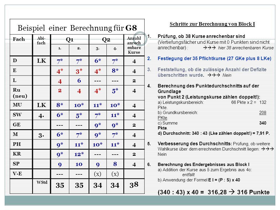 Beispiel einer Berechnung für G8 Fach Abi- fach Q1Q2 Anzahl anrech enbare Kurse 1.2.3.4. D LK7* 6*7* 4 E 4*3*4*8* 4 L 46--- 2 Ru (neu) 244*5* 4 MU LK8