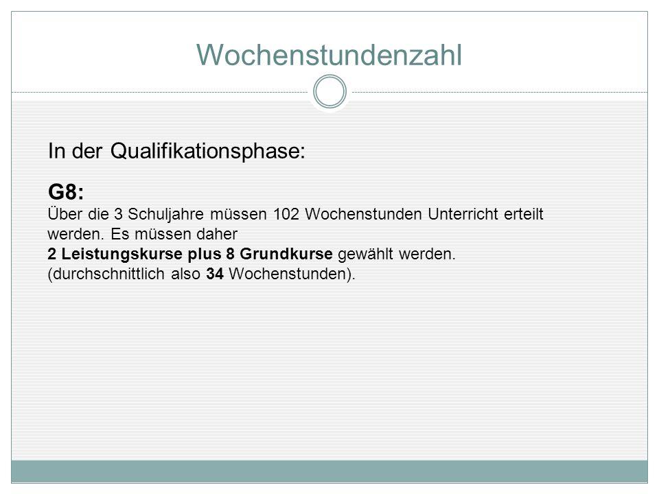 Es gibt 2 Abiturbereiche Block I: Qualifikationsphase Block II: Abiturprüfung Gesamtqualifikation