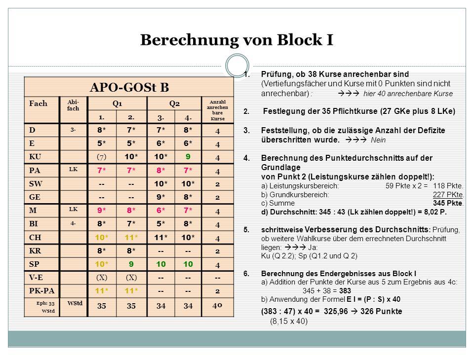 APO-GOSt B Fach Abi- fach Q1Q2 Anzahl anrechen bare Kurse 1.2.3.4. D 3. 8*7* 8* 4 E 5* 6* 4 KU(7) 10* 9 4 PA LK 7* 8*7* 4 SW-- 10* 2 GE-- 9*8* 2 M LK