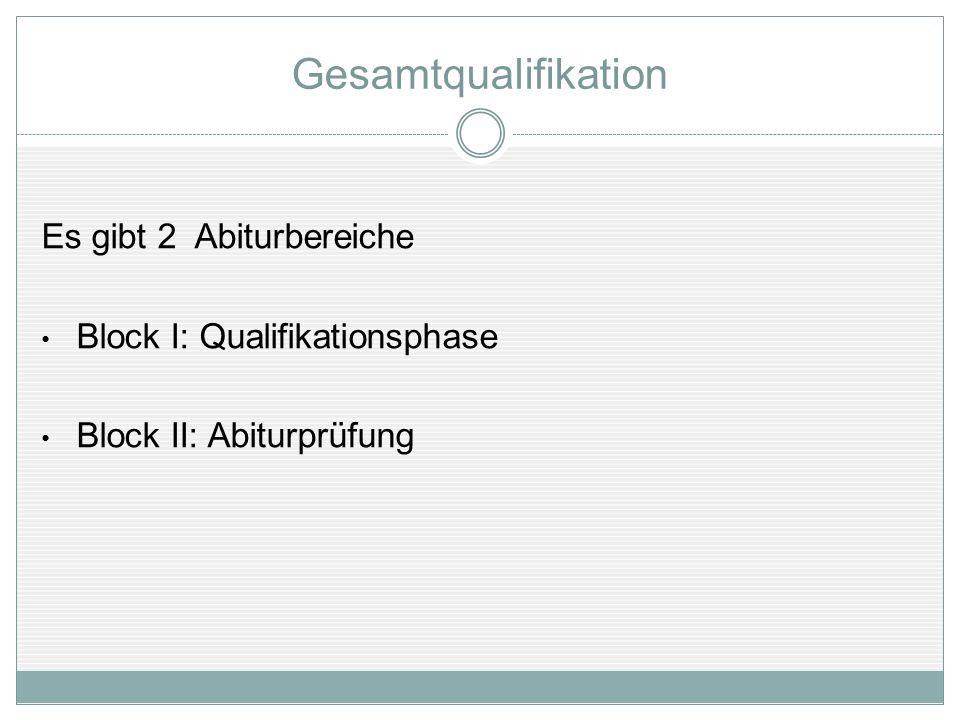 Berechnung der Gesamtqualifikation Basis: 102 Wochenstunden (G8) Block I (mindestens 200, höchstens 600 Punkte) Einbringung von 35 – 40 anrechenbaren Kursen der 4 Halbjahre der Qualifikationsphase.