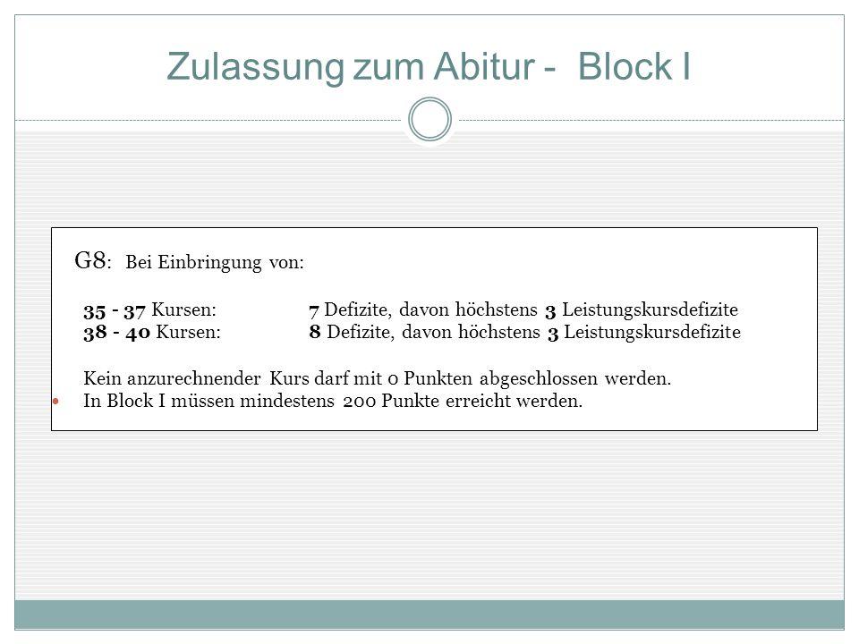 Zulassung zum Abitur - Block I G8 : Bei Einbringung von: 35 - 37 Kursen:7 Defizite, davon höchstens 3 Leistungskursdefizite 38 - 40 Kursen:8 Defizite,