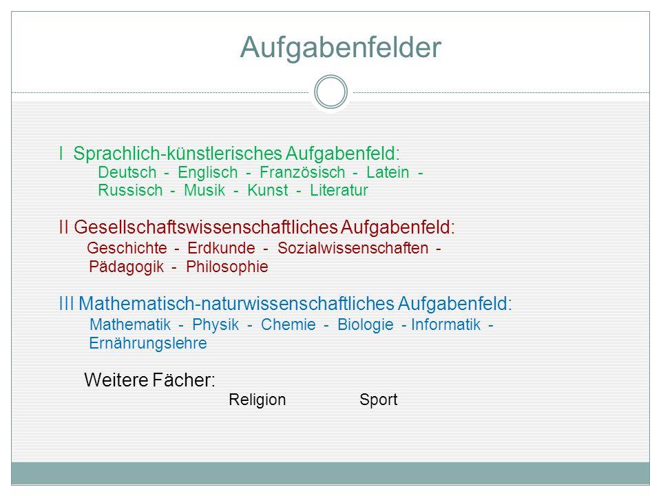 Aufgabenfelder I Sprachlich-künstlerisches Aufgabenfeld: Deutsch - Englisch - Französisch - Latein - Russisch - Musik - Kunst - Literatur II Gesellsch