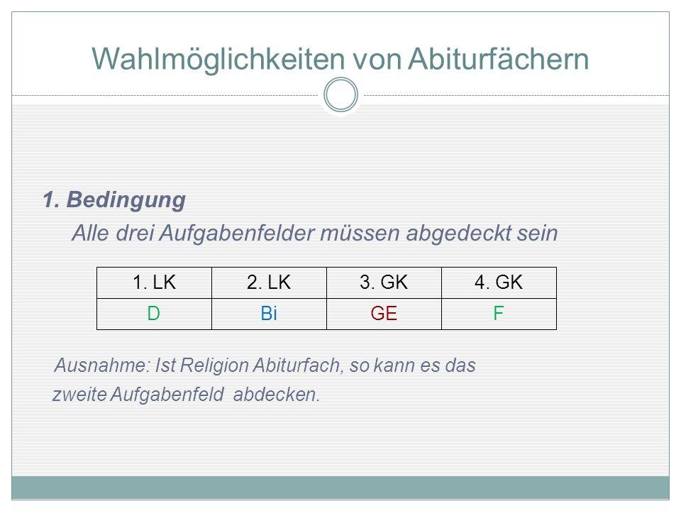 APO-GOSt B Fach Abi- fach Q1Q2 Anzahl anrechen bare Kurse 1.2.3.4.
