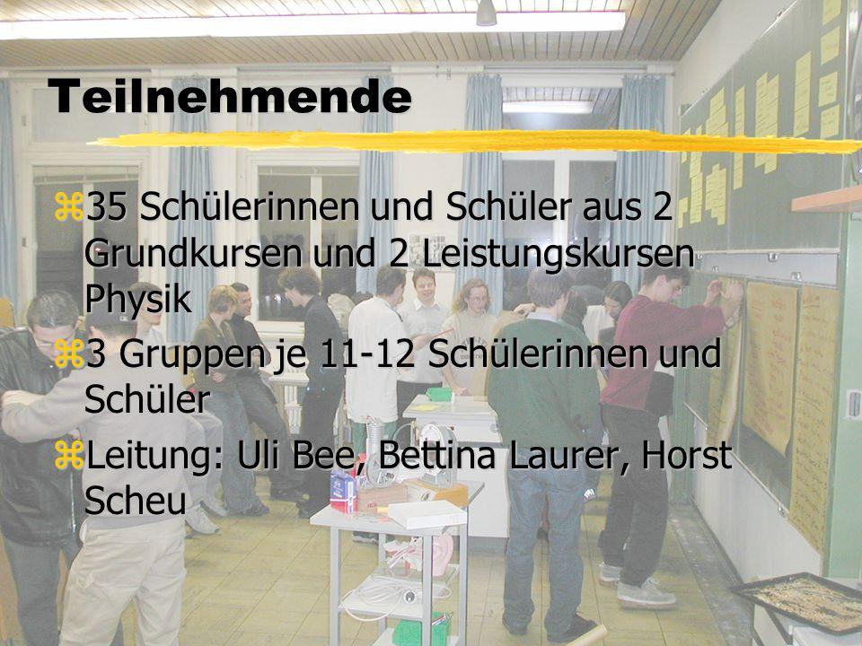 Teilnehmende z35 Schülerinnen und Schüler aus 2 Grundkursen und 2 Leistungskursen Physik z3 Gruppen je 11-12 Schülerinnen und Schüler zLeitung: Uli Bee, Bettina Laurer, Horst Scheu