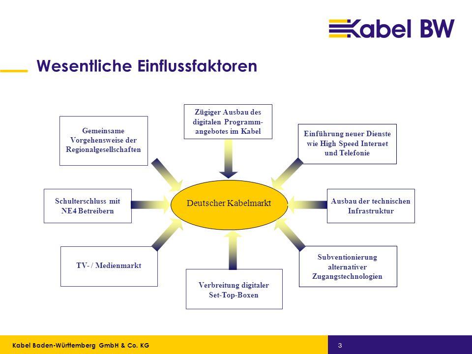 Kabel Baden-Württemberg GmbH Kabel Baden-Württemberg GmbH & Co. KG 3 Wesentliche Einflussfaktoren Deutscher Kabelmarkt Gemeinsame Vorgehensweise der R