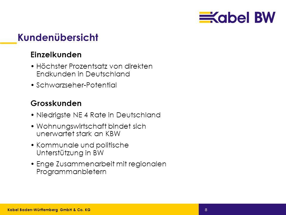 Kabel Baden-Württemberg GmbH Kabel Baden-Württemberg GmbH & Co. KG 8 Kundenübersicht Einzelkunden Höchster Prozentsatz von direkten Endkunden in Deuts
