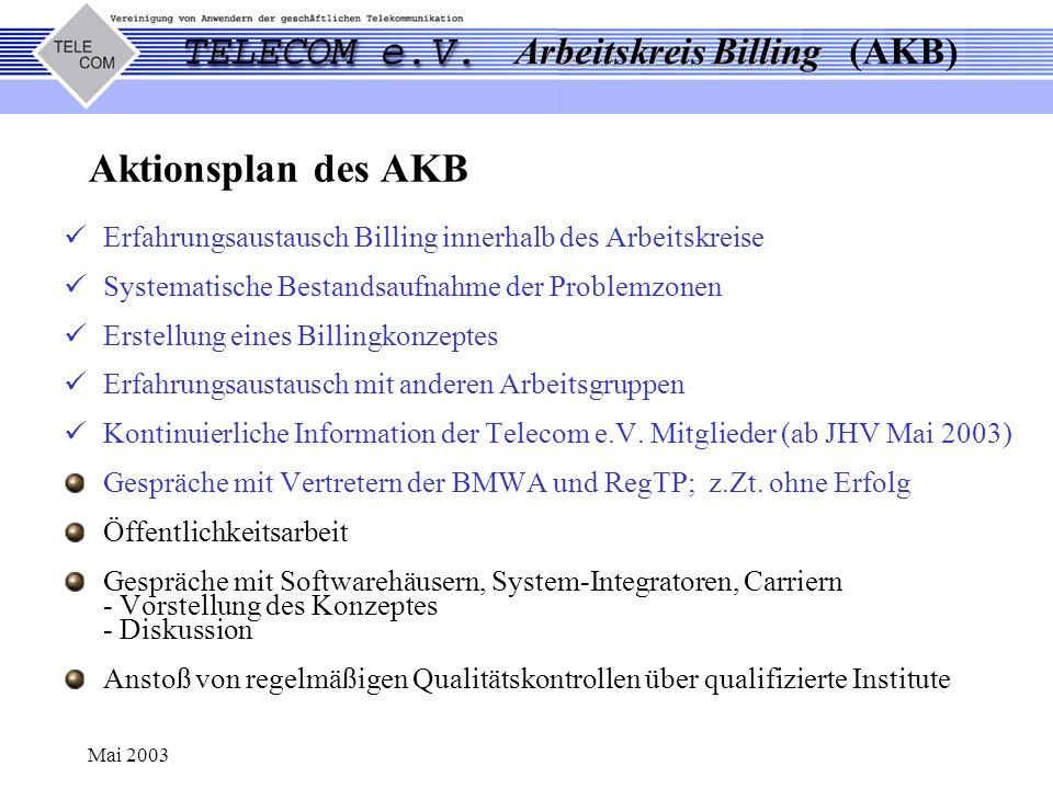 Arbeitskreis Billing Arbeitskreis Billing (AKB) Mai 2003 Erfahrungsaustausch Billing innerhalb des Arbeitskreise Systematische Bestandsaufnahme der Pr