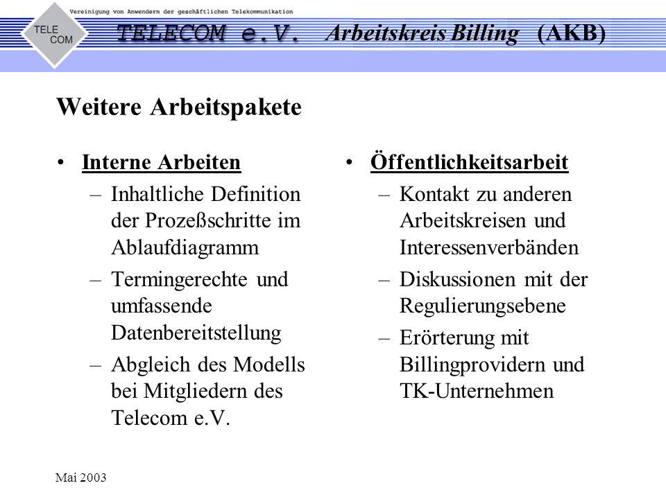 Arbeitskreis Billing Arbeitskreis Billing (AKB) Mai 2003 Interne Arbeiten –Inhaltliche Definition der Prozeßschritte im Ablaufdiagramm –Termingerechte