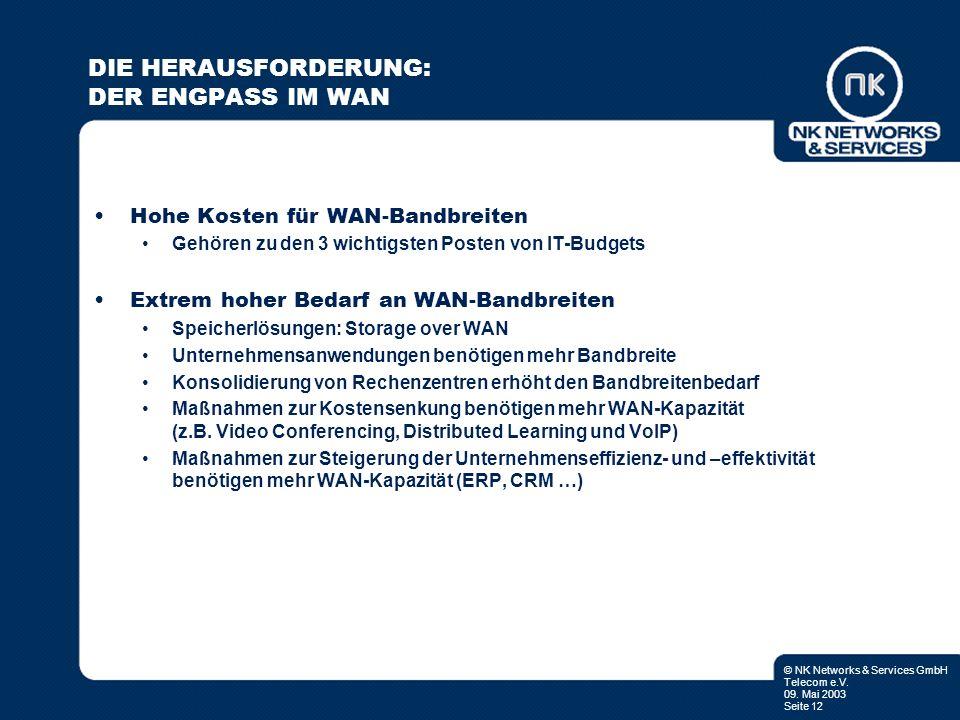 © NK Networks & Services GmbH Telecom e.V. 09. Mai 2003 Seite 12 Hohe Kosten für WAN-Bandbreiten Gehören zu den 3 wichtigsten Posten von IT-Budgets Ex