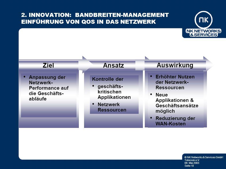 © NK Networks & Services GmbH Telecom e.V. 09. Mai 2003 Seite 18 Kontrolle der geschäfts- kritischen Applikationen Netzwerk Ressourcen Ansatz Anpassun