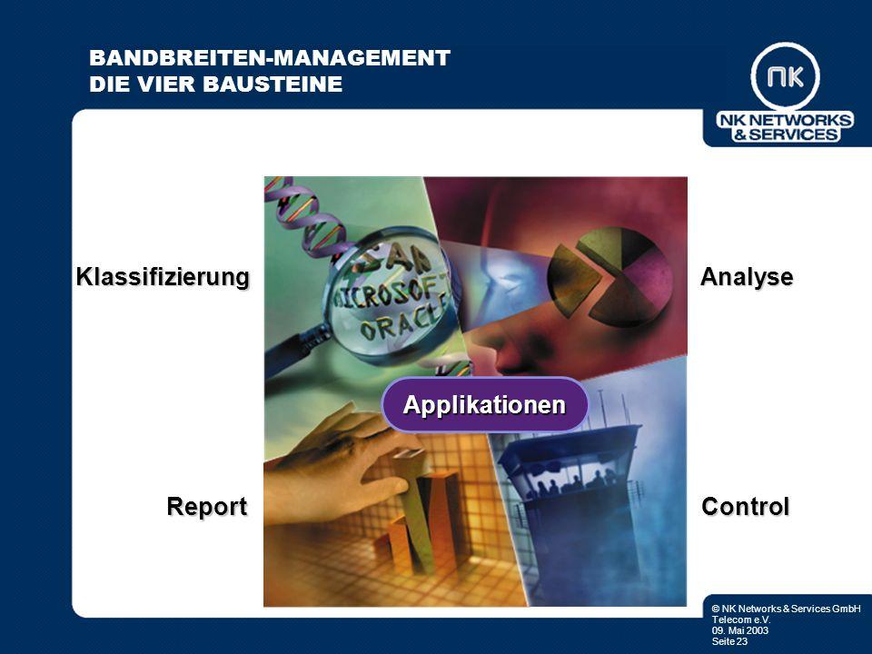 © NK Networks & Services GmbH Telecom e.V. 09. Mai 2003 Seite 23 Report KlassifizierungAnalyse Control Applikationen BANDBREITEN-MANAGEMENT DIE VIER B