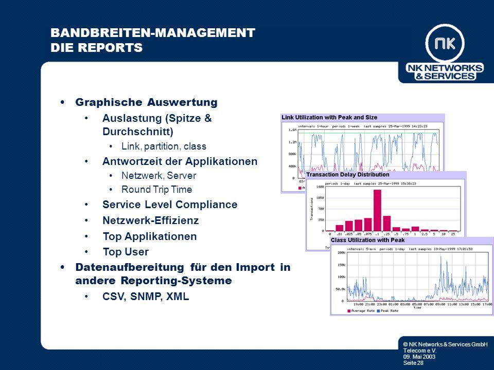© NK Networks & Services GmbH Telecom e.V. 09. Mai 2003 Seite 28 Graphische Auswertung Auslastung (Spitze & Durchschnitt) Link, partition, class Antwo