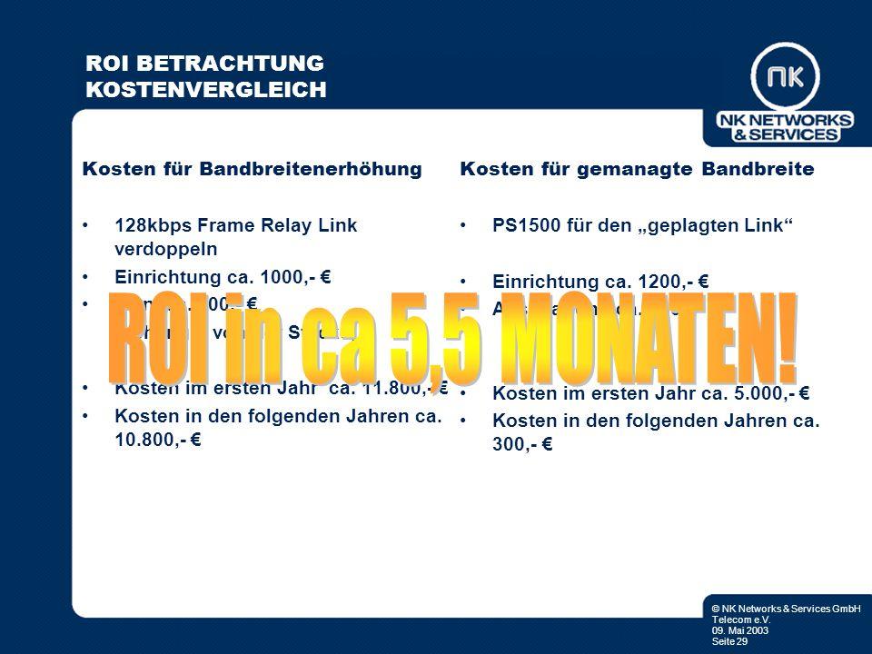 © NK Networks & Services GmbH Telecom e.V. 09. Mai 2003 Seite 29 Kosten für Bandbreitenerhöhung 128kbps Frame Relay Link verdoppeln Einrichtung ca. 10