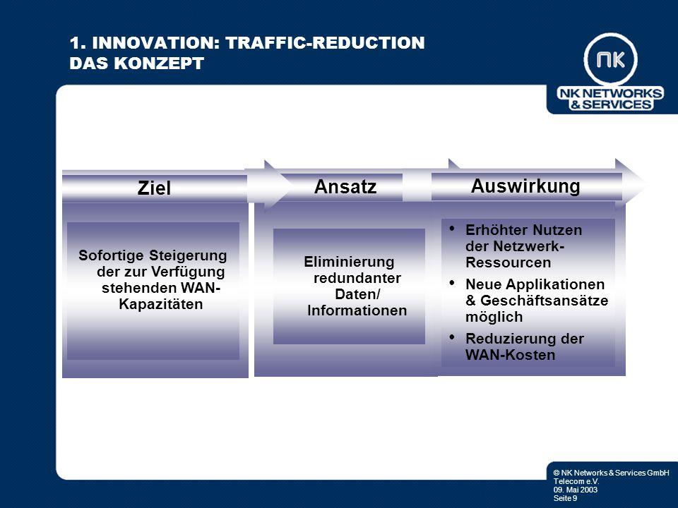 © NK Networks & Services GmbH Telecom e.V. 09. Mai 2003 Seite 9 Eliminierung redundanter Daten/ Informationen Ansatz Sofortige Steigerung der zur Verf