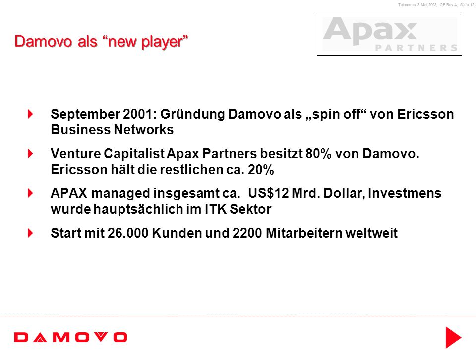 Telecoms 8 Mai 2003, CF Rev.A, Slide 12 Damovo als new player September 2001: Gründung Damovo als spin off von Ericsson Business Networks Venture Capitalist Apax Partners besitzt 80% von Damovo.