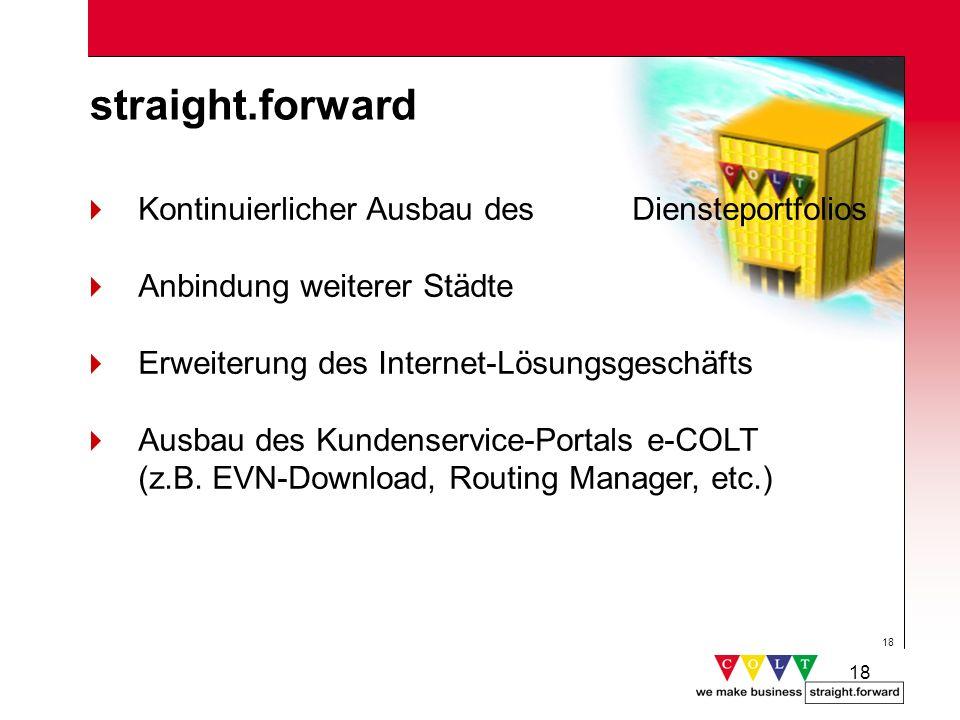 18 Kontinuierlicher Ausbau des Diensteportfolios Anbindung weiterer Städte Erweiterung des Internet-Lösungsgeschäfts Ausbau des Kundenservice-Portals
