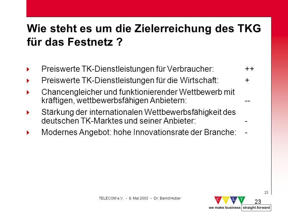 23 Wie steht es um die Zielerreichung des TKG für das Festnetz ? Preiswerte TK-Dienstleistungen für Verbraucher:++ Preiswerte TK-Dienstleistungen für