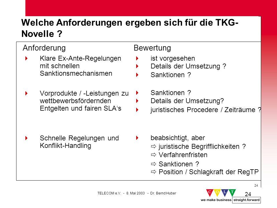 24 Welche Anforderungen ergeben sich für die TKG- Novelle ? Anforderung Klare Ex-Ante-Regelungen mit schnellen Sanktionsmechanismen Vorprodukte / -Lei