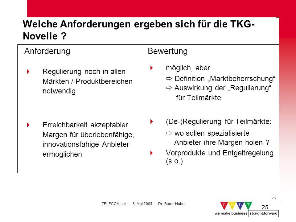 25 Welche Anforderungen ergeben sich für die TKG- Novelle ? Anforderung Regulierung noch in allen Märkten / Produktbereichen notwendig Erreichbarkeit