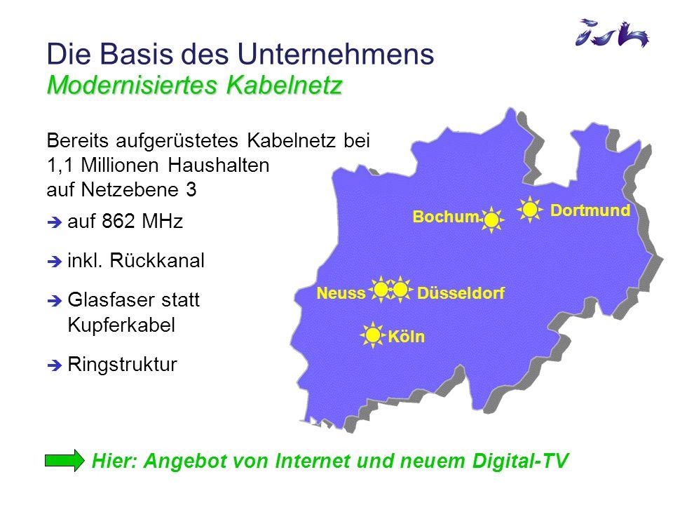 Modernisiertes Kabelnetz Die Basis des Unternehmens Modernisiertes Kabelnetz Bochum Dortmund NeussDüsseldorf auf 862 MHz inkl.