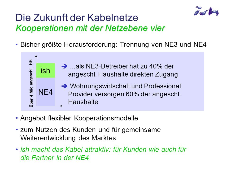 Kooperationen mit der Netzebene vier Die Zukunft der Kabelnetze Kooperationen mit der Netzebene vier Angebot flexibler Kooperationsmodelle zum Nutzen des Kunden und für gemeinsame Weiterentwicklung des Marktes ish macht das Kabel attraktiv: für Kunden wie auch für die Partner in der NE4...als NE3-Betreiber hat zu 40% der angeschl.