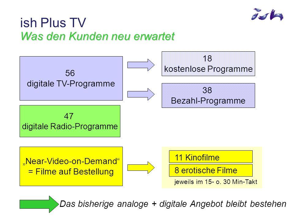 Was den Kunden neu erwartet ish Plus TV Was den Kunden neu erwartet 56 digitale TV-Programme 18 kostenlose Programme 38 Bezahl-Programme Near-Video-on-Demand = Filme auf Bestellung 11 Kinofilme 8 erotische Filme jeweils im 15- o.