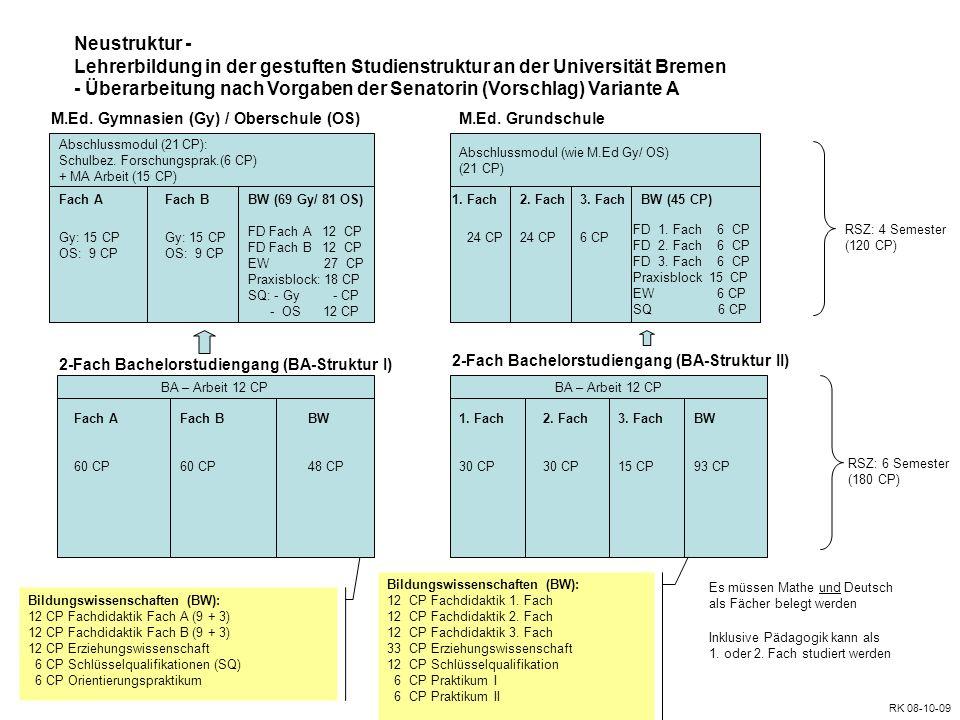 Bildungswissenschaften (BW): 12 CP Fachdidaktik Fach A (9 + 3) 12 CP Fachdidaktik Fach B (9 + 3) 12 CP Erziehungswissenschaft 6 CP Schlüsselqualifikat