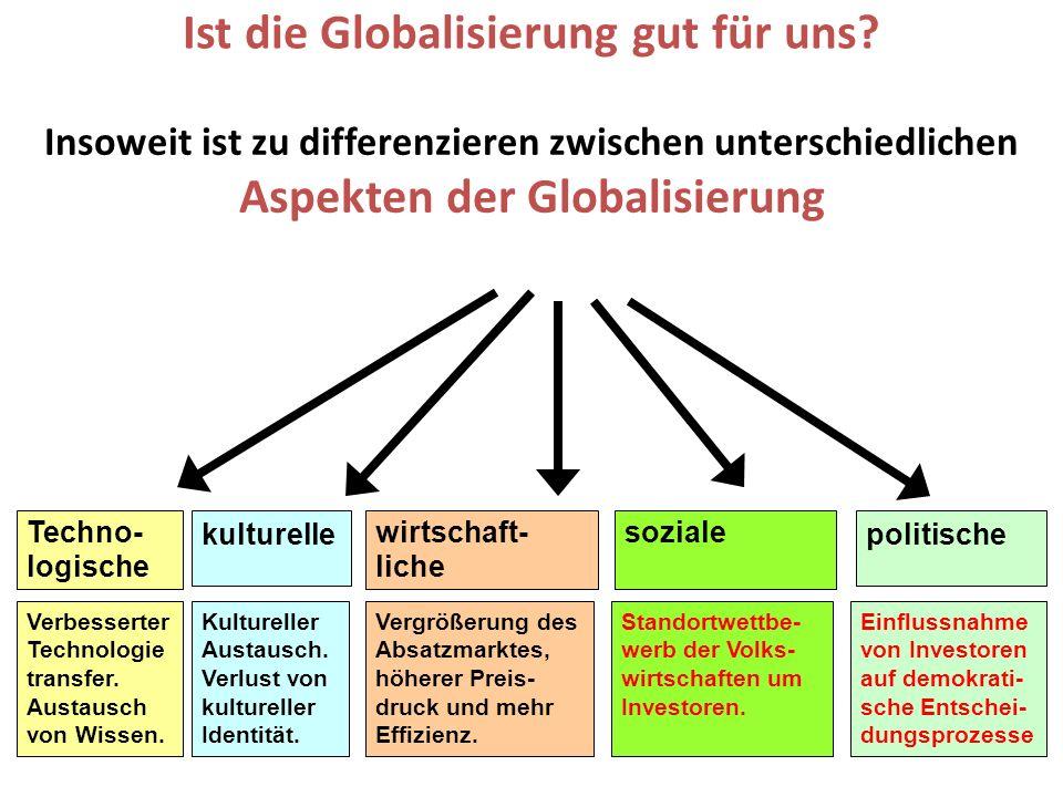 2 Techno- logische kulturelle wirtschaft- liche soziale politische Insoweit ist zu differenzieren zwischen unterschiedlichen Aspekten der Globalisieru