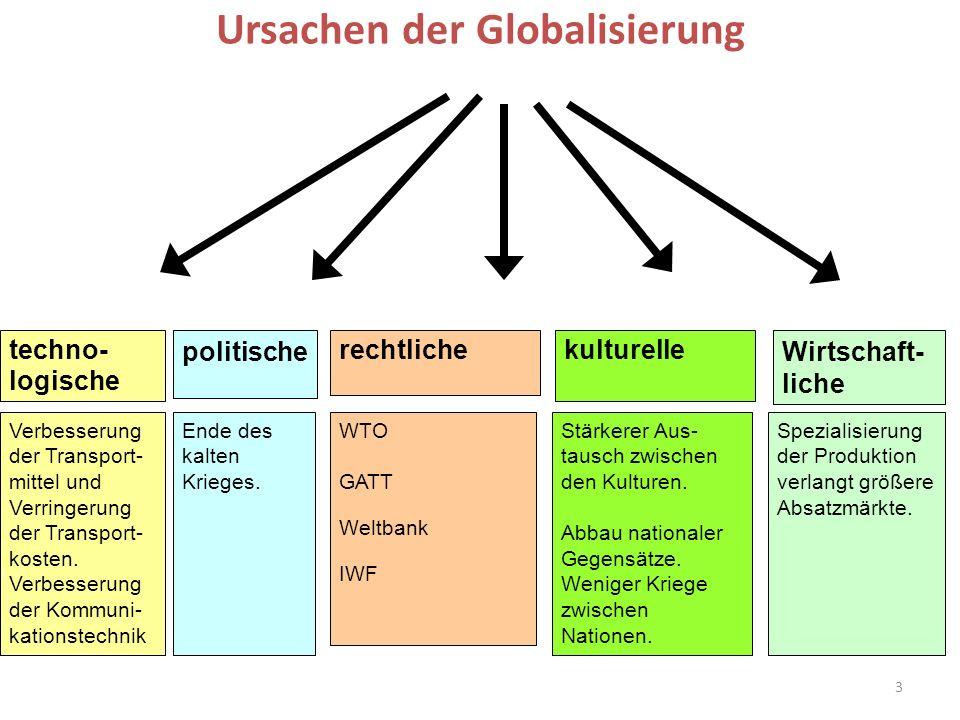 3 techno- logische politische rechtlichekulturelle Wirtschaft- liche Ursachen der Globalisierung Verbesserung der Transport- mittel und Verringerung d