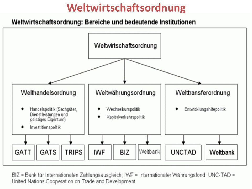5 Weltwirtschaftsordnung