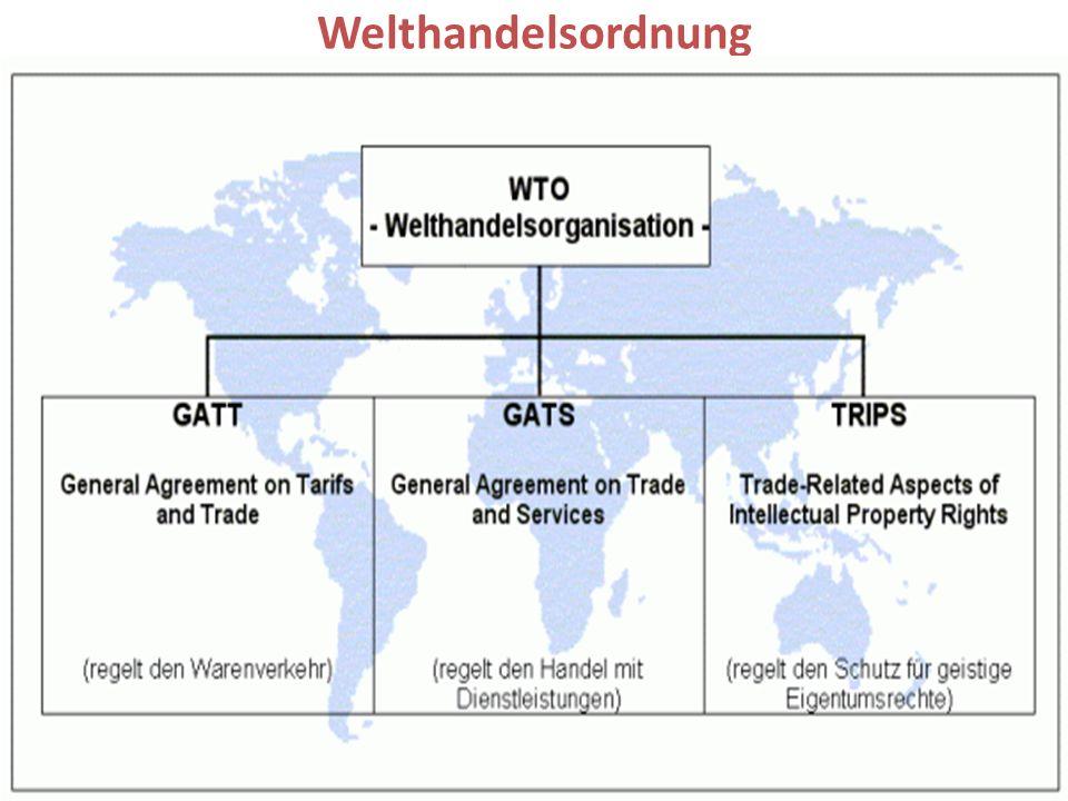 6 Welthandelsordnung