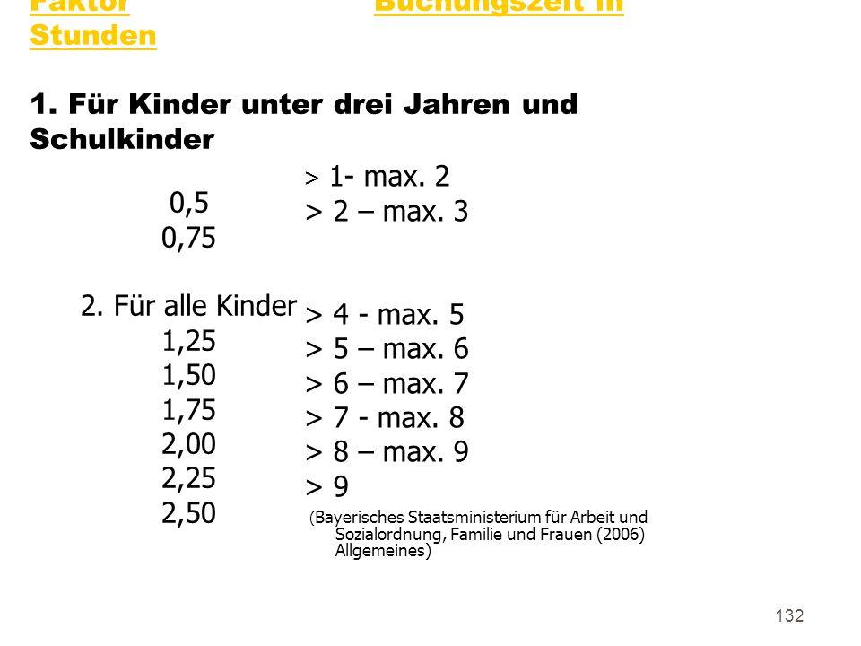 132 FaktorBuchungszeit in Stunden 1.Für Kinder unter drei Jahren und Schulkinder 0,5 0,75 2.
