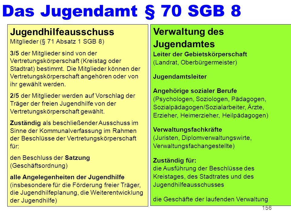 156 Das Jugendamt § 70 SGB 8 Verwaltung des Jugendamtes Leiter der Gebietskörperschaft (Landrat, Oberbürgermeister) Jugendamtsleiter Angehörige sozial