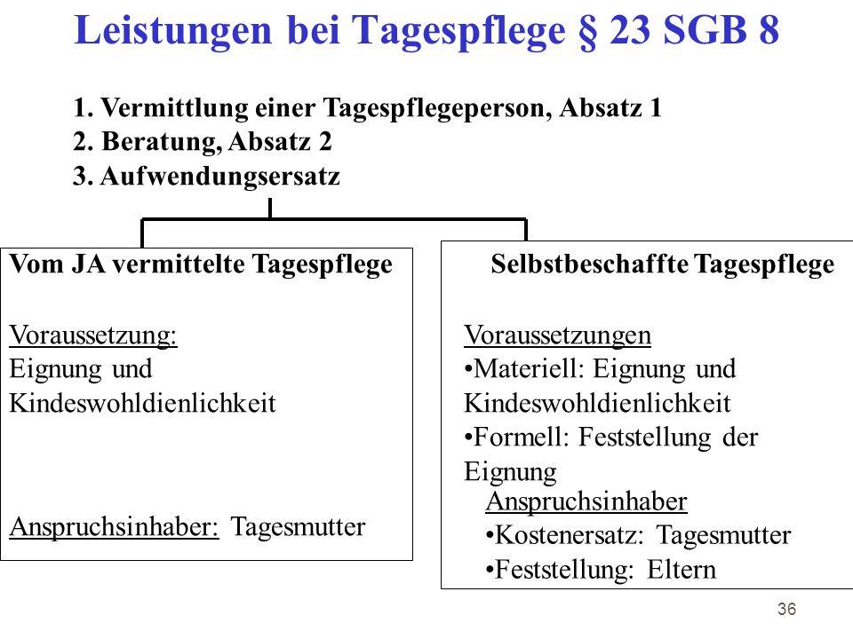 36 Leistungen bei Tagespflege § 23 SGB 8 1.Vermittlung einer Tagespflegeperson, Absatz 1 2.