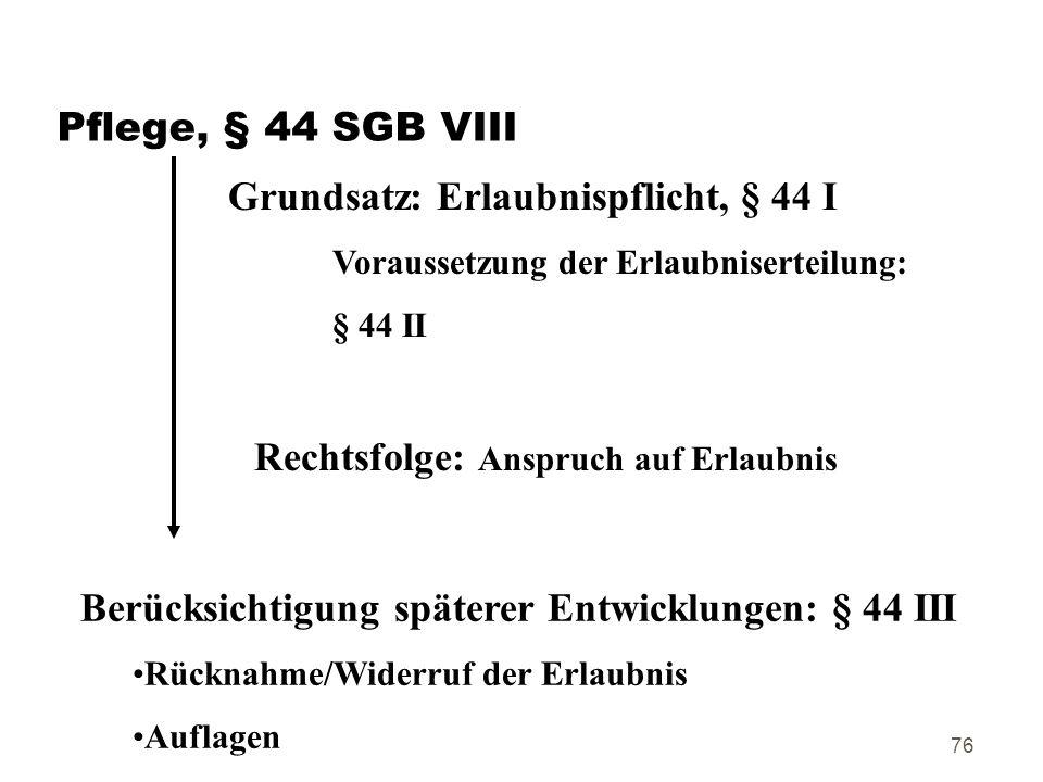 76 Pflege, § 44 SGB VIII Grundsatz: Erlaubnispflicht, § 44 I Voraussetzung der Erlaubniserteilung: § 44 II Berücksichtigung späterer Entwicklungen: § 44 III Rücknahme/Widerruf der Erlaubnis Auflagen Rechtsfolge: Anspruch auf Erlaubnis