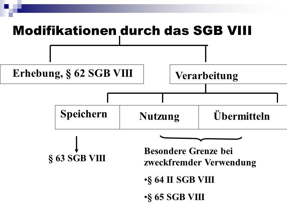 Modifikationen durch das SGB VIII Erhebung, § 62 SGB VIII Verarbeitung Speichern ÜbermittelnNutzung § 63 SGB VIII Besondere Grenze bei zweckfremder Ve