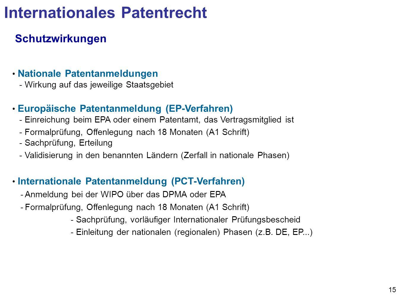 15 Schutzwirkungen Nationale Patentanmeldungen - Wirkung auf das jeweilige Staatsgebiet Europäische Patentanmeldung (EP-Verfahren) - Einreichung beim EPA oder einem Patentamt, das Vertragsmitglied ist - Formalprüfung, Offenlegung nach 18 Monaten (A1 Schrift) - Sachprüfung, Erteilung - Validisierung in den benannten Ländern (Zerfall in nationale Phasen) Internationale Patentanmeldung (PCT-Verfahren) -Anmeldung bei der WIPO über das DPMA oder EPA -Formalprüfung, Offenlegung nach 18 Monaten (A1 Schrift) - Sachprüfung, vorläufiger Internationaler Prüfungsbescheid - Einleitung der nationalen (regionalen) Phasen (z.B.