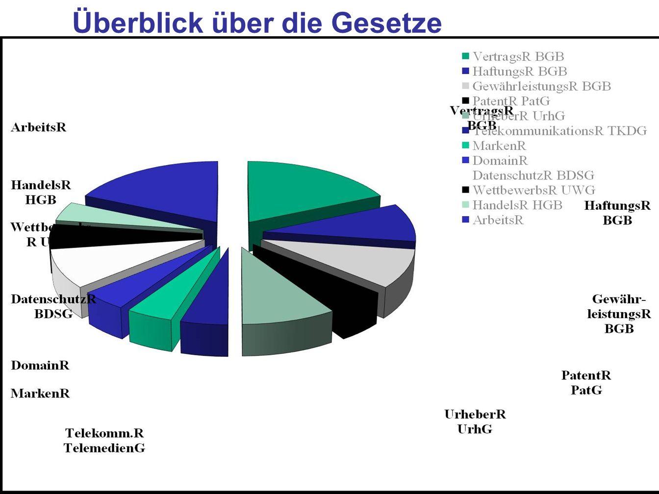 3 Niko Härting, Internetrecht, 2.Aufl. Köln 2005.